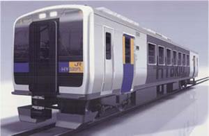 Kiha E200